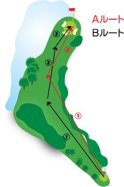 Lesson.13/池周りにコースが展開 ドンナイゴルフリゾート/ Aコース1番ホール