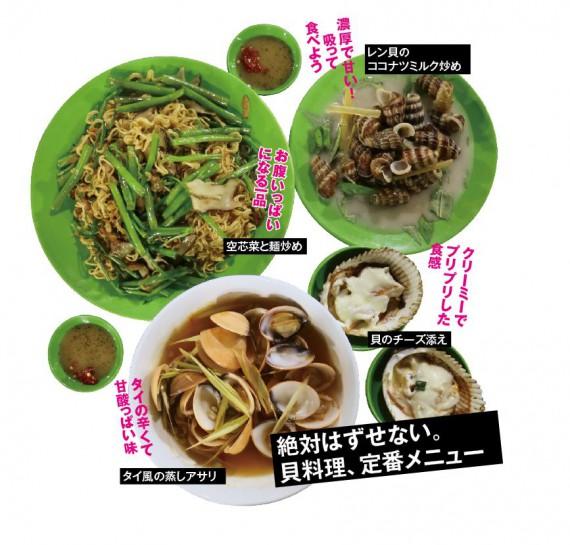 food_G-1